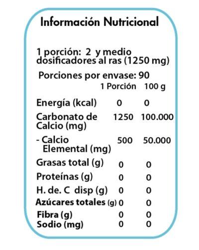 tabla nutricional calcio